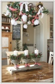 christmas chandy-pinterest